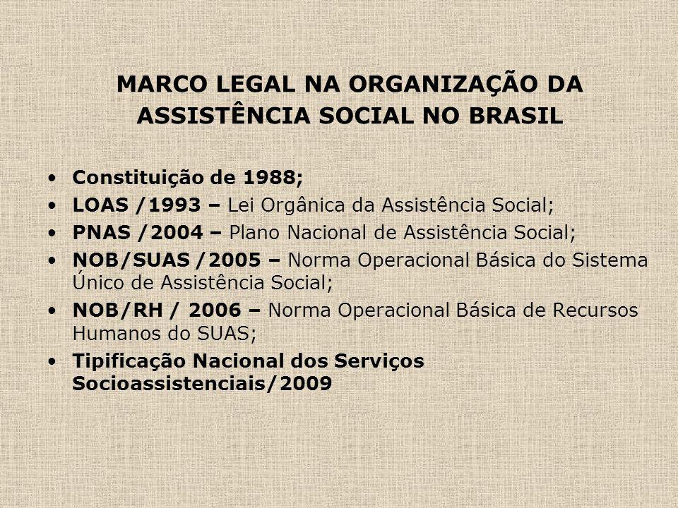 MARCO LEGAL NA ORGANIZAÇÃO DA ASSISTÊNCIA SOCIAL NO BRASIL Constituição de 1988; LOAS /1993 – Lei Orgânica da Assistência Social; PNAS /2004 – Plano N
