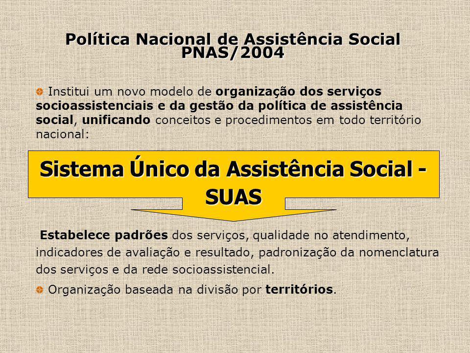 Política Nacional de Assistência Social PNAS/2004 Institui um novo modelo de organização dos serviços socioassistenciais e da gestão da política de as