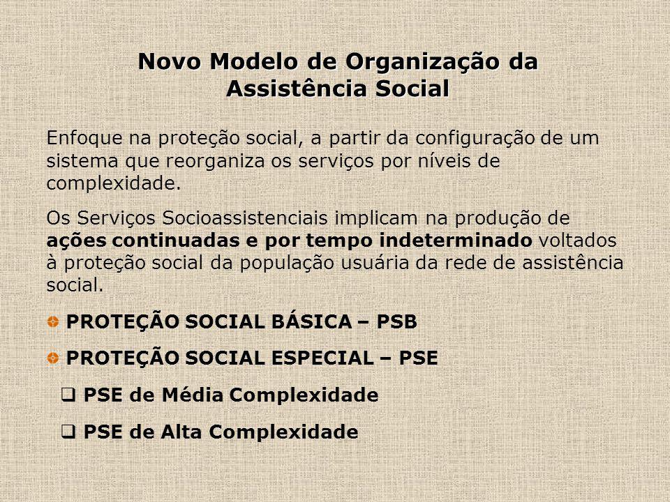 Enfoque na proteção social, a partir da configuração de um sistema que reorganiza os serviços por níveis de complexidade. Os Serviços Socioassistencia