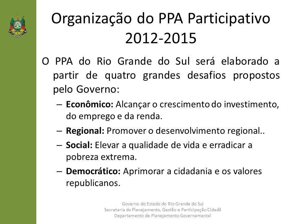 Organização do PPA Participativo 2012-2015 O PPA do Rio Grande do Sul será elaborado a partir de quatro grandes desafios propostos pelo Governo: – Eco