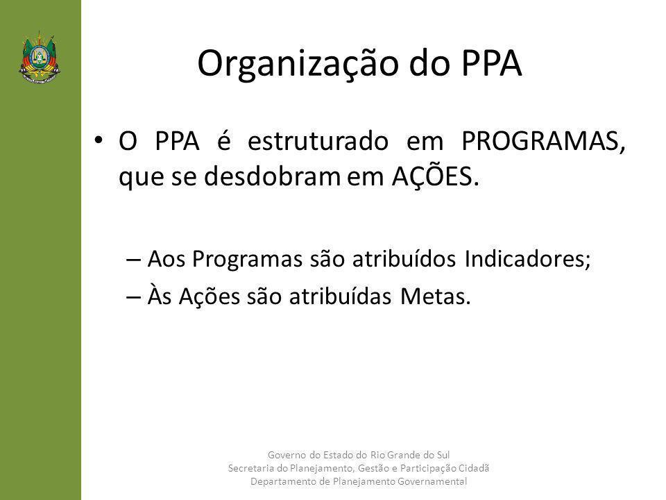 Organização do PPA O PPA é estruturado em PROGRAMAS, que se desdobram em AÇÕES. – Aos Programas são atribuídos Indicadores; – Às Ações são atribuídas