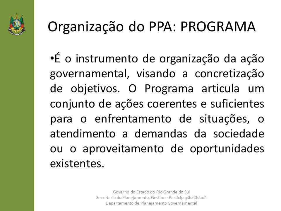 Organização do PPA: PROGRAMA É o instrumento de organização da ação governamental, visando a concretização de objetivos. O Programa articula um conjun