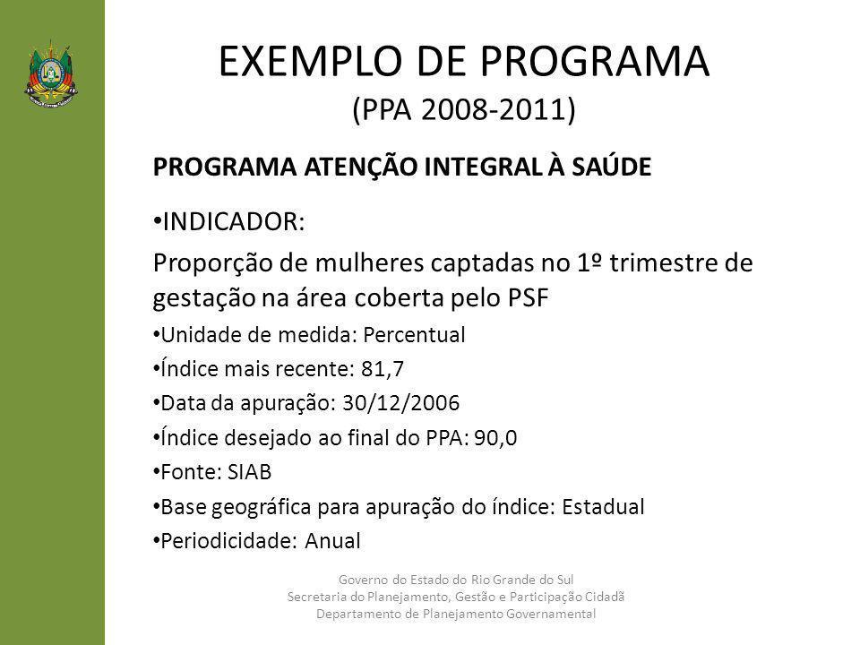 EXEMPLO DE PROGRAMA (PPA 2008-2011) PROGRAMA ATENÇÃO INTEGRAL À SAÚDE INDICADOR: Proporção de mulheres captadas no 1º trimestre de gestação na área co