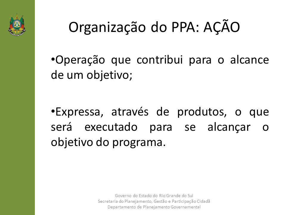 Organização do PPA: AÇÃO Operação que contribui para o alcance de um objetivo; Expressa, através de produtos, o que será executado para se alcançar o