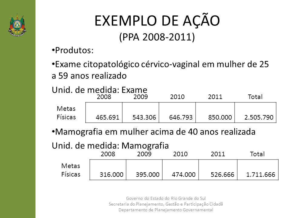 EXEMPLO DE AÇÃO (PPA 2008-2011) Produtos: Exame citopatológico cérvico-vaginal em mulher de 25 a 59 anos realizado Unid. de medida: Exame Mamografia e