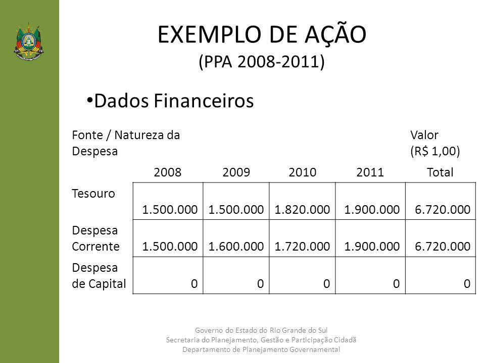 EXEMPLO DE AÇÃO (PPA 2008-2011) Dados Financeiros Governo do Estado do Rio Grande do Sul Secretaria do Planejamento, Gestão e Participação Cidadã Depa