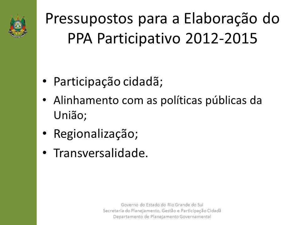 Pressupostos para a Elaboração do PPA Participativo 2012-2015 Participação cidadã; Alinhamento com as políticas públicas da União; Regionalização; Tra