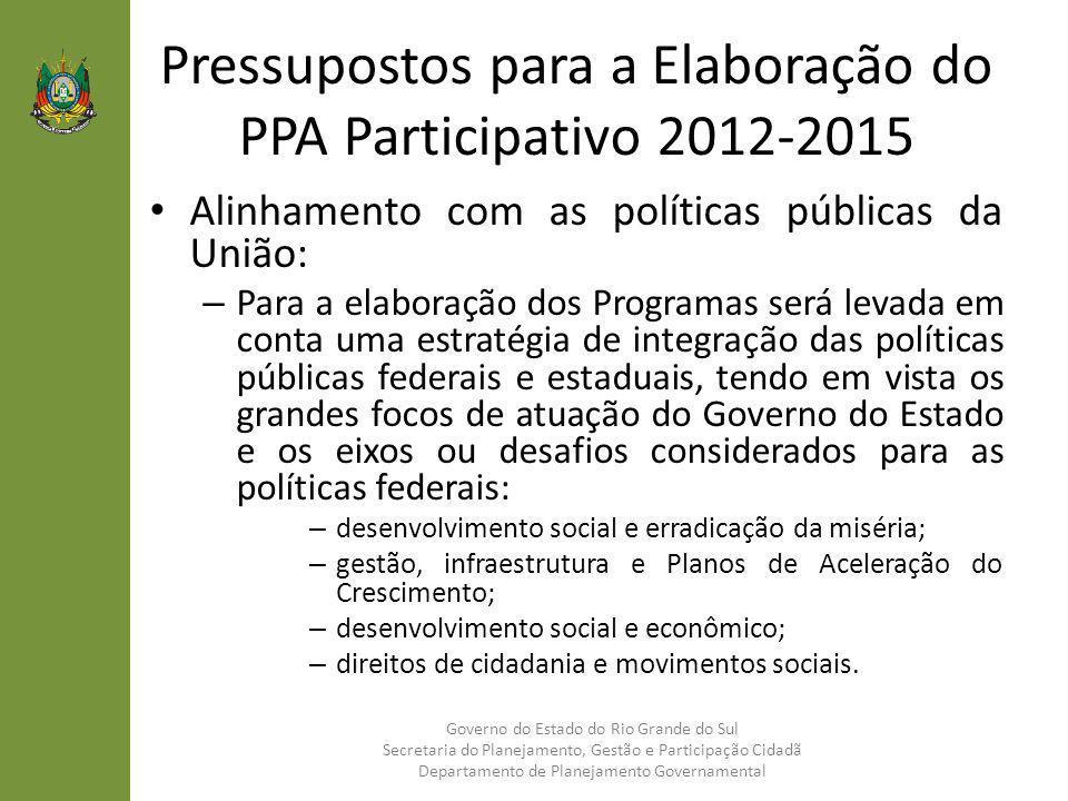 Pressupostos para a Elaboração do PPA Participativo 2012-2015 Alinhamento com as políticas públicas da União: – Para a elaboração dos Programas será l