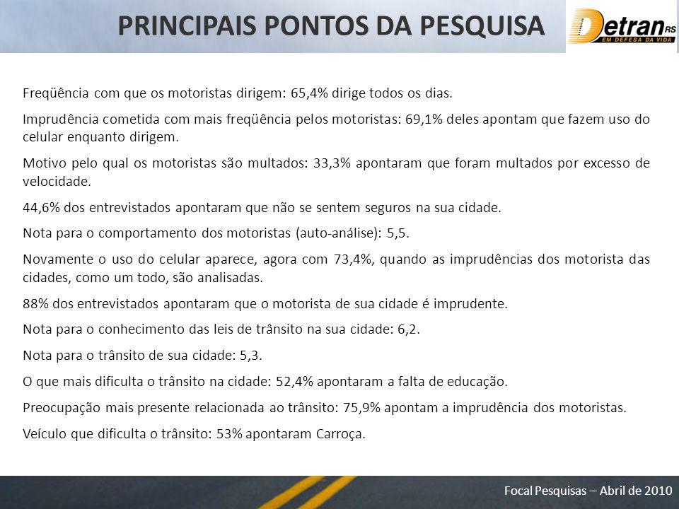 Focal Pesquisas – Abril de 2010 Freqüência com que os motoristas dirigem: 65,4% dirige todos os dias.