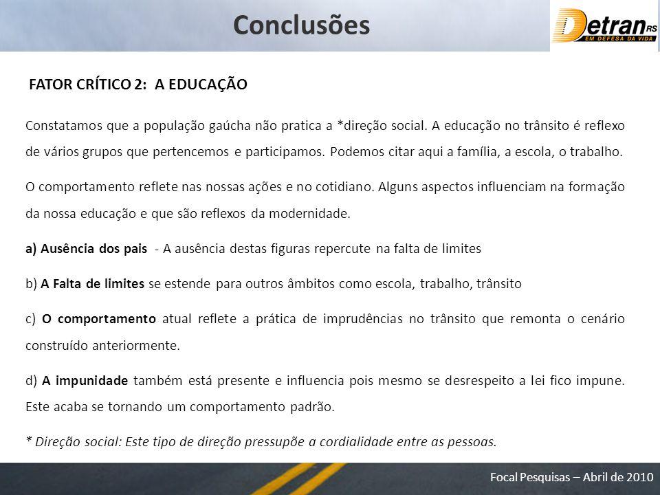 Focal Pesquisas – Abril de 2010 Conclusões FATOR CRÍTICO 2: A EDUCAÇÃO Constatamos que a população gaúcha não pratica a *direção social.