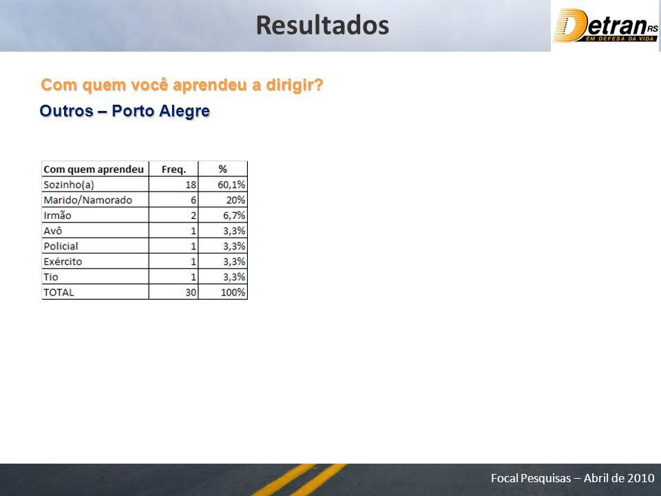 Focal Pesquisas – Abril de 2010 Com quem você aprendeu a dirigir? Resultados Outros – Porto Alegre