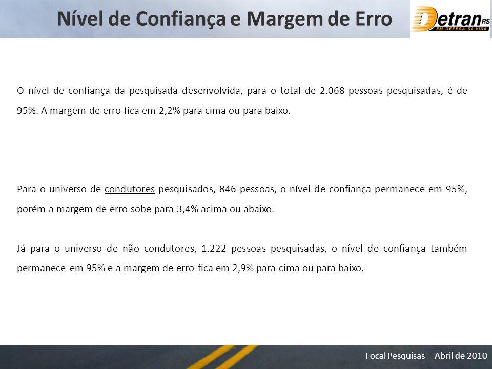 Focal Pesquisas – Abril de 2010 Nível de Confiança e Margem de Erro O nível de confiança da pesquisada desenvolvida, para o total de 2.068 pessoas pesquisadas, é de 95%.