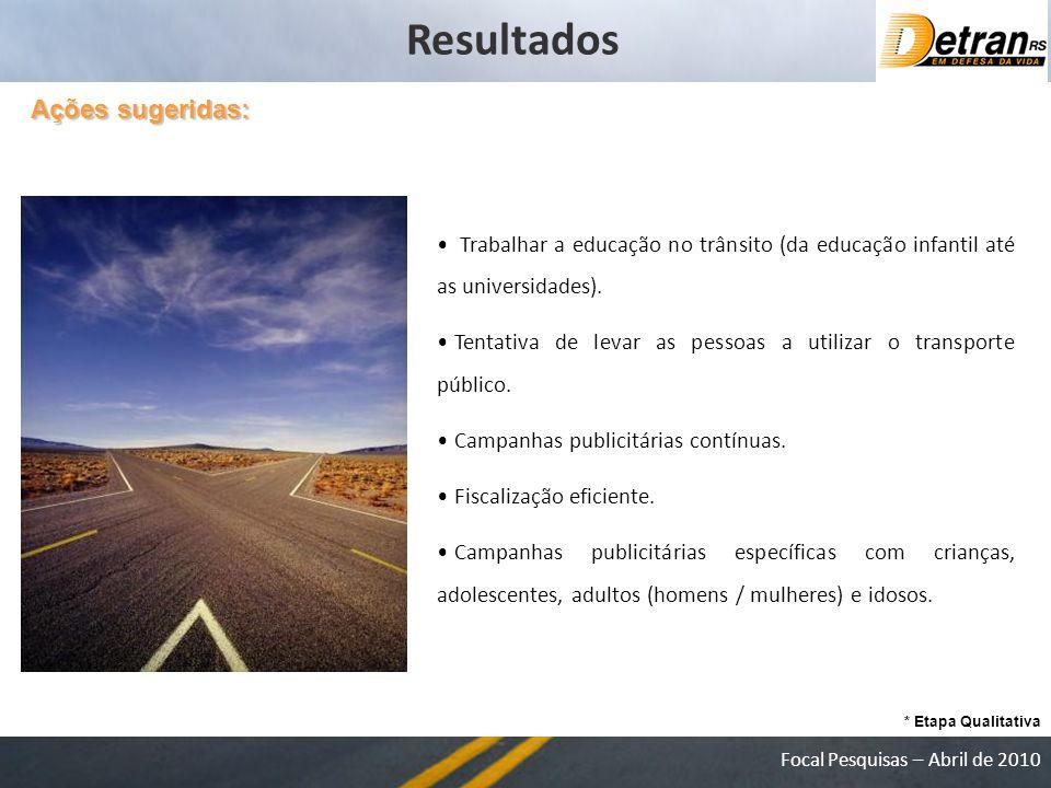 Focal Pesquisas – Abril de 2010 Resultados Trabalhar a educação no trânsito (da educação infantil até as universidades).