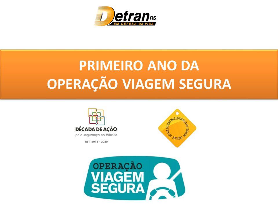 PRIMEIRO ANO DA OPERAÇÃO VIAGEM SEGURA