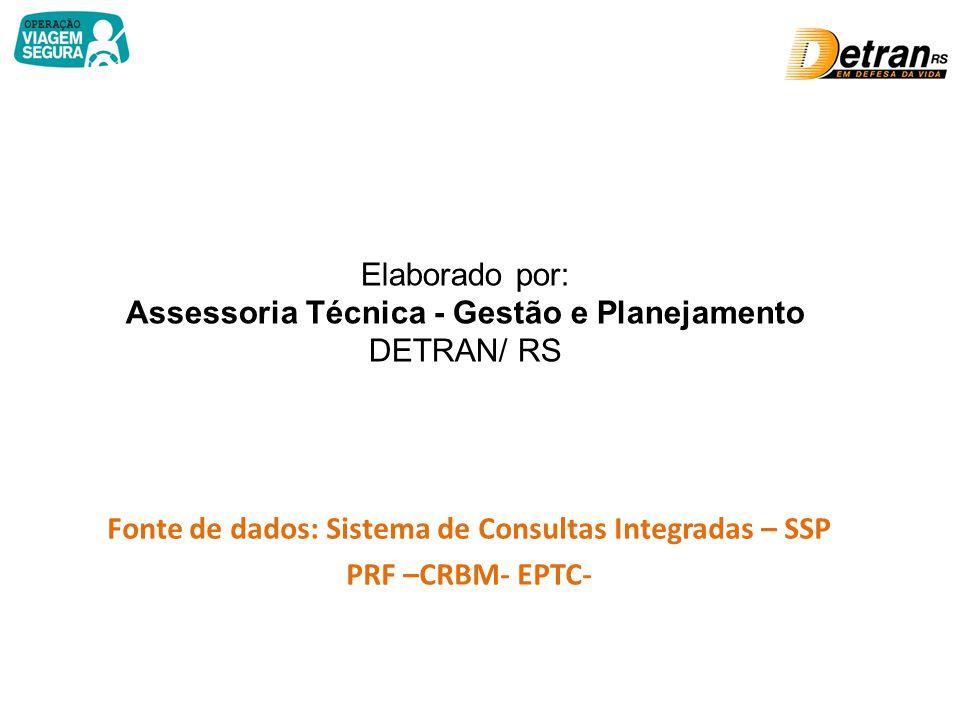 Elaborado por: Assessoria Técnica - Gestão e Planejamento DETRAN/ RS Fonte de dados: Sistema de Consultas Integradas – SSP PRF –CRBM- EPTC-