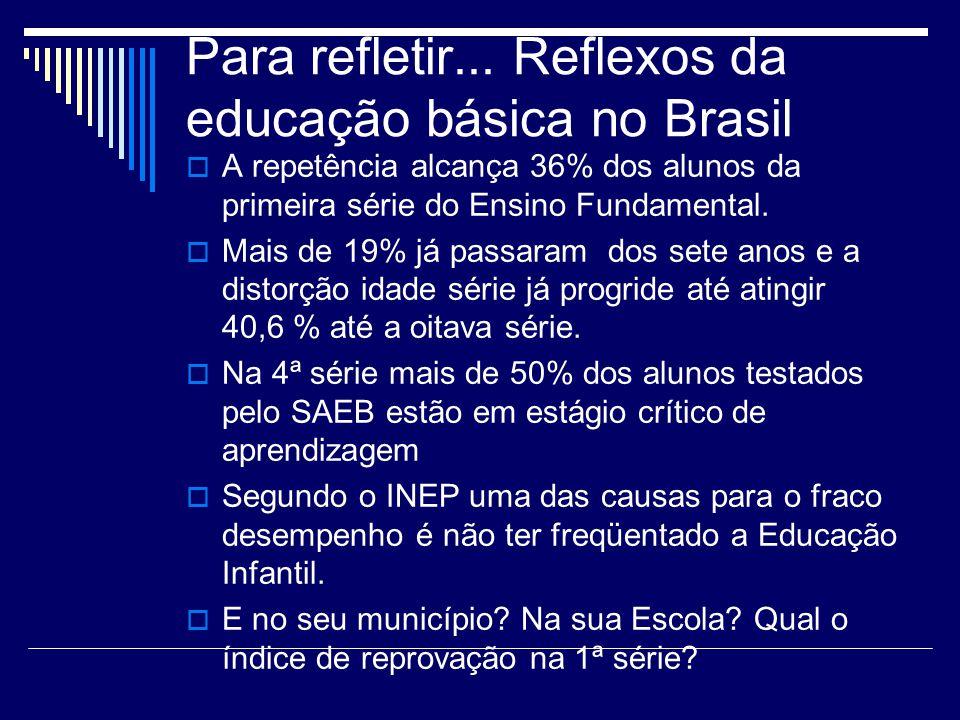 Para refletir... Reflexos da educação básica no Brasil A repetência alcança 36% dos alunos da primeira série do Ensino Fundamental. Mais de 19% já pas