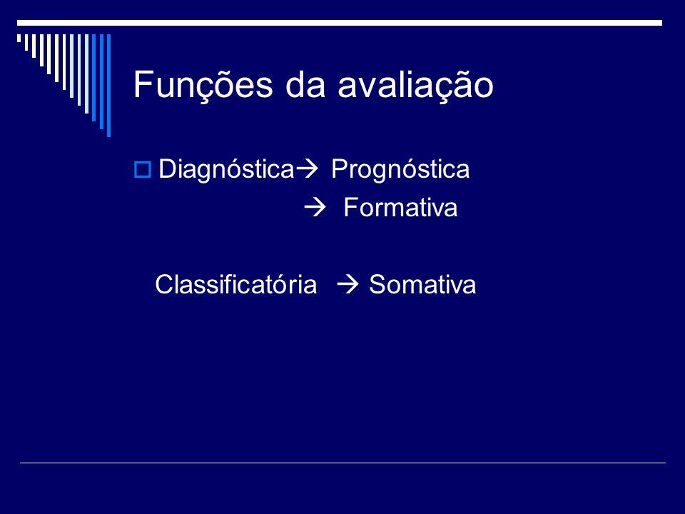 Funções da avaliação Diagnóstica Prognóstica Formativa Classificatória Somativa