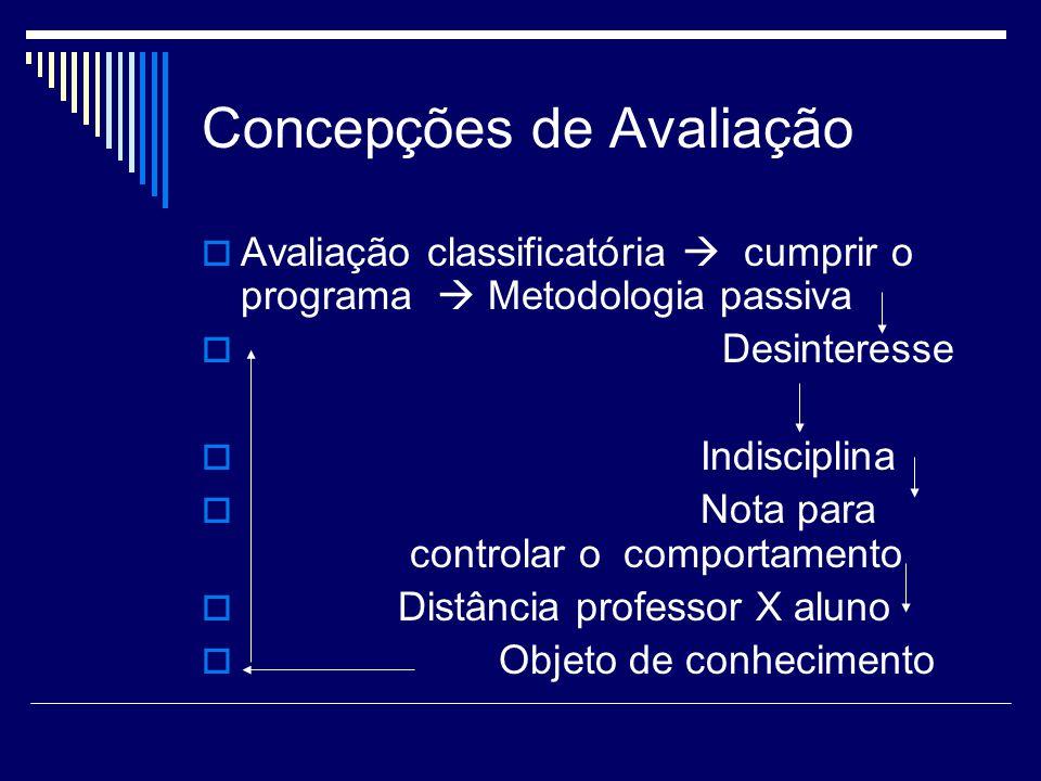 Concepções de Avaliação Avaliação classificatória cumprir o programa Metodologia passiva Desinteresse Indisciplina Nota para controlar o comportamento