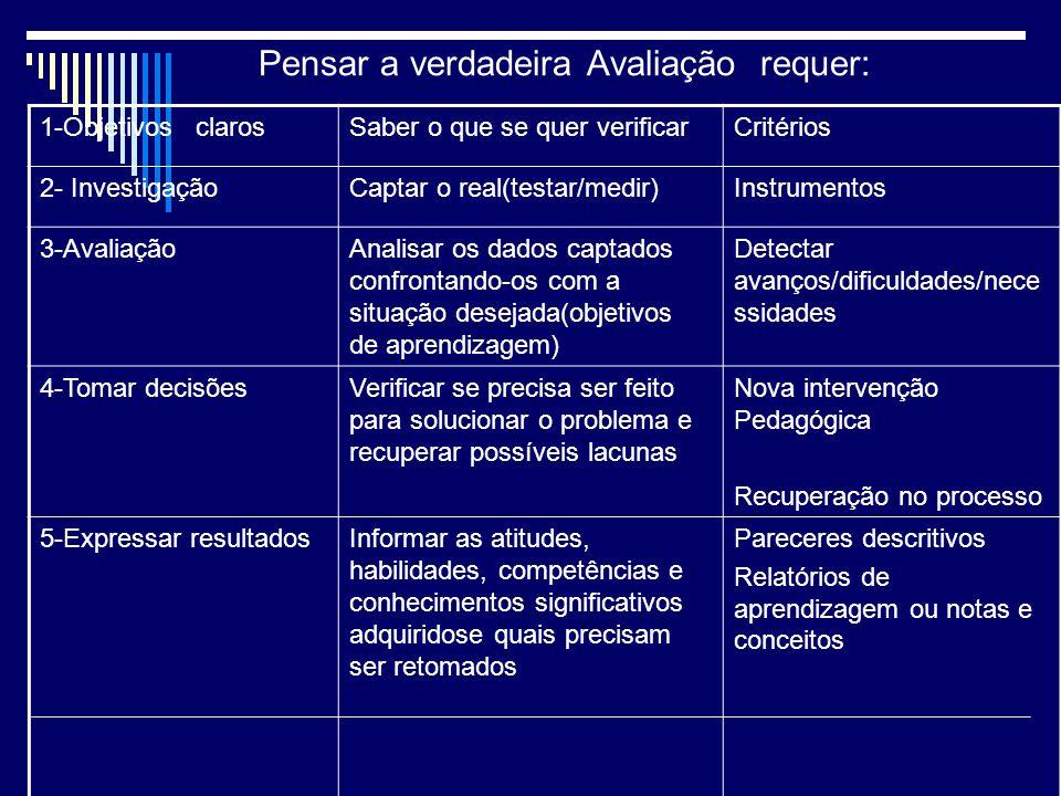 Pensar a verdadeira Avaliação requer: 1-Objetivos clarosSaber o que se quer verificarCritérios 2- InvestigaçãoCaptar o real(testar/medir)Instrumentos