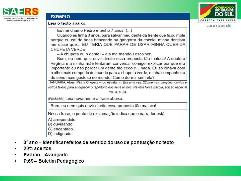 3º ano – Identificar efeitos de sentido do uso de pontuação no texto 29% acertos Padrão – Avançado P.69 – Boletim Pedagógico