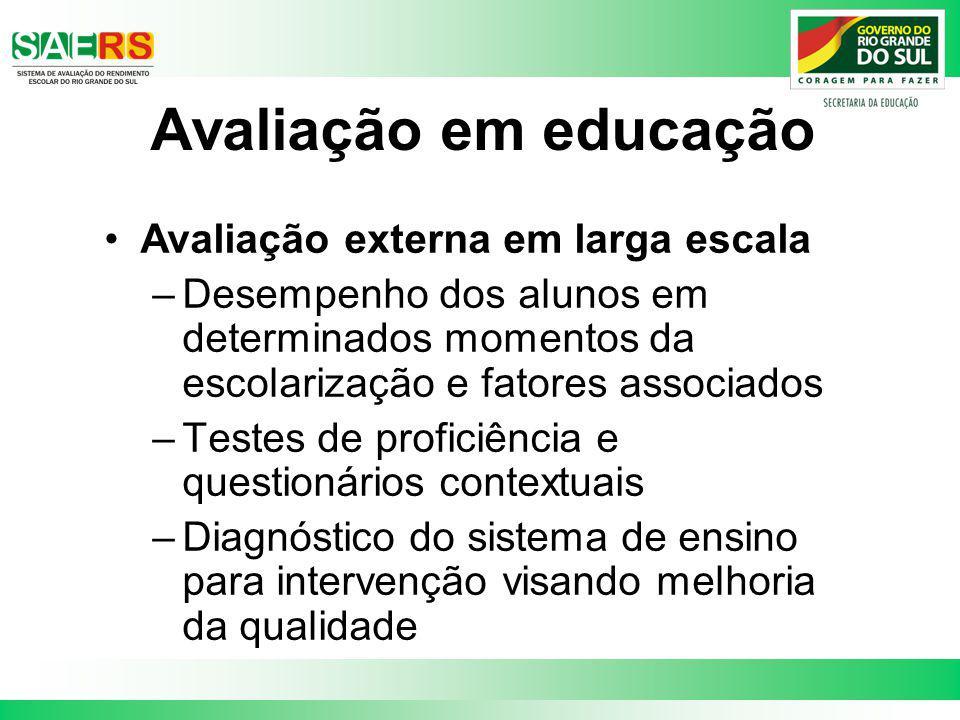 Avaliação em educação Avaliação externa em larga escala –Desempenho dos alunos em determinados momentos da escolarização e fatores associados –Testes