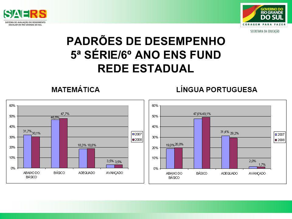 PADRÕES DE DESEMPENHO 5ª SÉRIE/6º ANO ENS FUND REDE ESTADUAL MATEMÁTICALÍNGUA PORTUGUESA