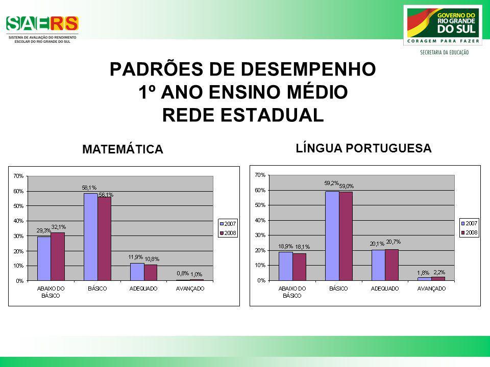PADRÕES DE DESEMPENHO 1º ANO ENSINO MÉDIO REDE ESTADUAL MATEMÁTICA LÍNGUA PORTUGUESA