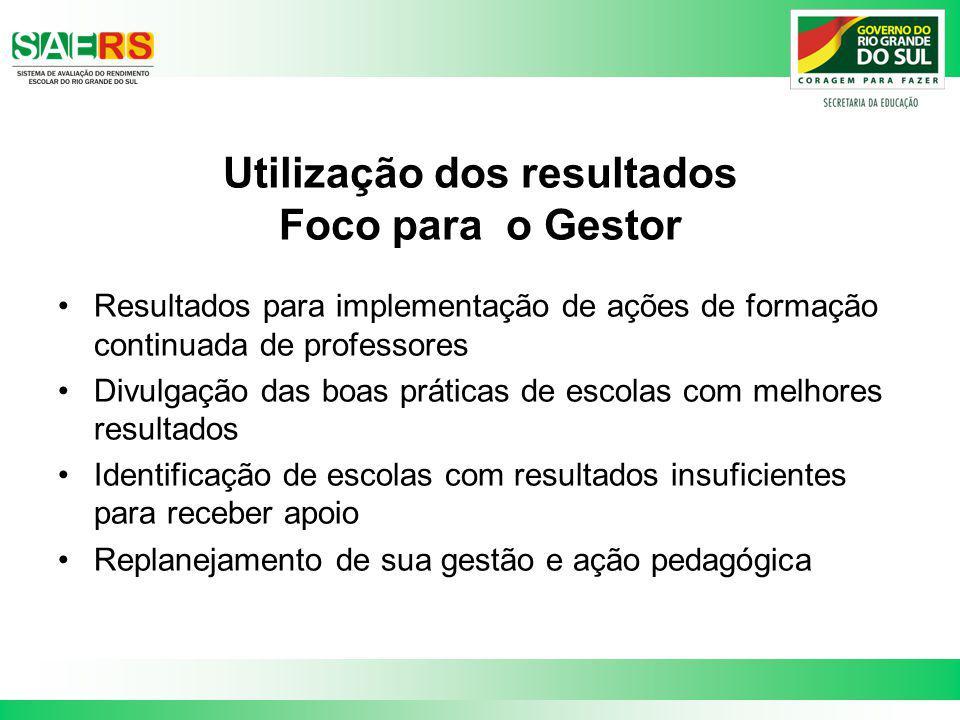 Utilização dos resultados Foco para o Gestor Resultados para implementação de ações de formação continuada de professores Divulgação das boas práticas
