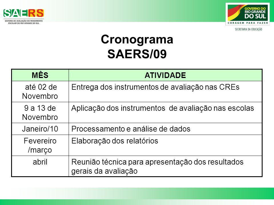 Cronograma SAERS/09 MÊSATIVIDADE até 02 de Novembro Entrega dos instrumentos de avaliação nas CREs 9 a 13 de Novembro Aplicação dos instrumentos de av