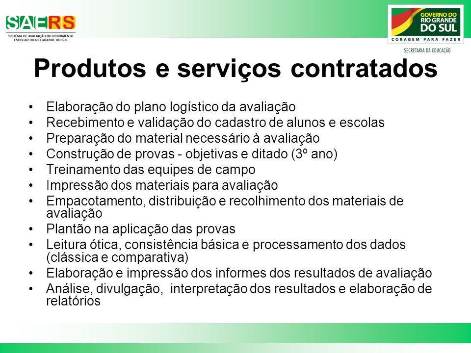 Produtos e serviços contratados Elaboração do plano logístico da avaliação Recebimento e validação do cadastro de alunos e escolas Preparação do mater