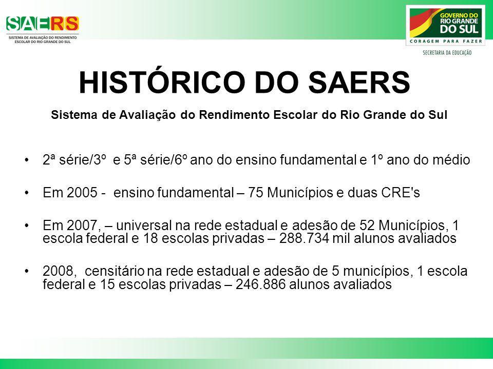HISTÓRICO DO SAERS Sistema de Avaliação do Rendimento Escolar do Rio Grande do Sul 2ª série/3º e 5ª série/6º ano do ensino fundamental e 1º ano do méd