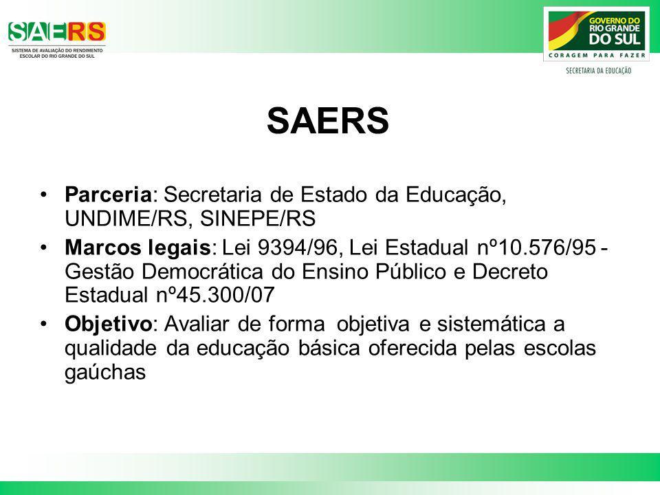SAERS Parceria: Secretaria de Estado da Educação, UNDIME/RS, SINEPE/RS Marcos legais: Lei 9394/96, Lei Estadual nº10.576/95 - Gestão Democrática do En