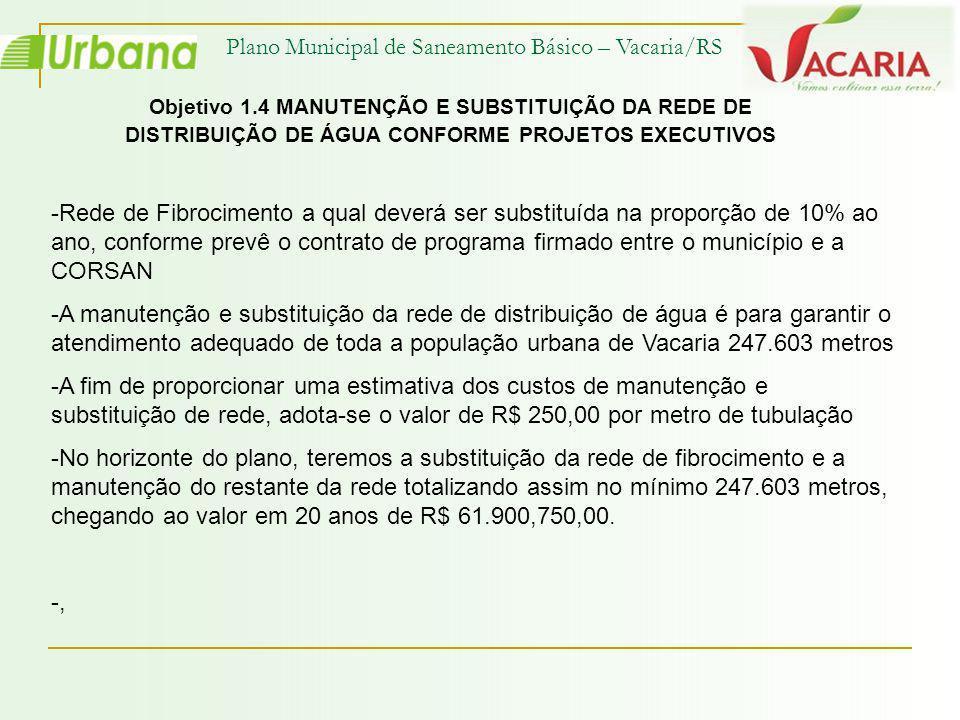 Plano Municipal de Saneamento Básico – Vacaria/RS Objetivo 1.4 MANUTENÇÃO E SUBSTITUIÇÃO DA REDE DE DISTRIBUIÇÃO DE ÁGUA CONFORME PROJETOS EXECUTIVOS
