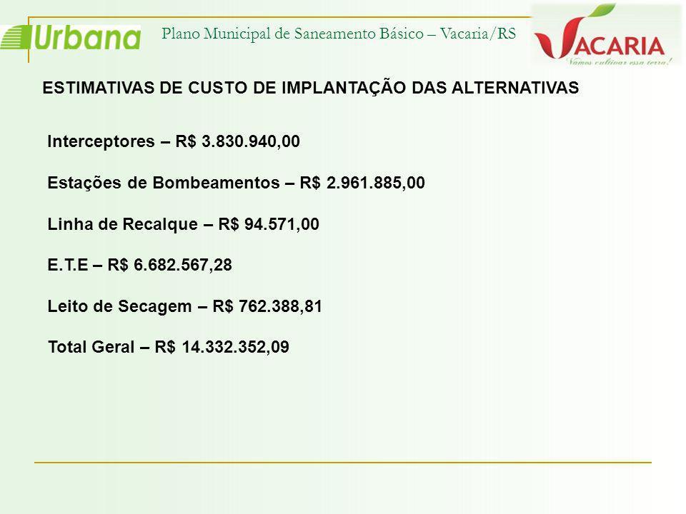 Plano Municipal de Saneamento Básico – Vacaria/RS ESTIMATIVAS DE CUSTO DE IMPLANTAÇÃO DAS ALTERNATIVAS Interceptores – R$ 3.830.940,00 Estações de Bom
