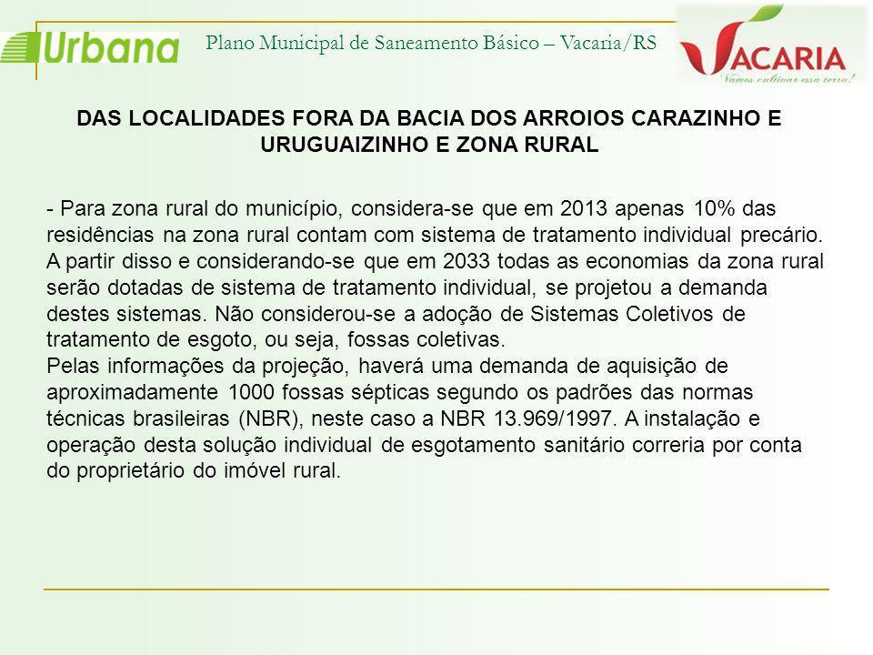 Plano Municipal de Saneamento Básico – Vacaria/RS - Para zona rural do município, considera-se que em 2013 apenas 10% das residências na zona rural co