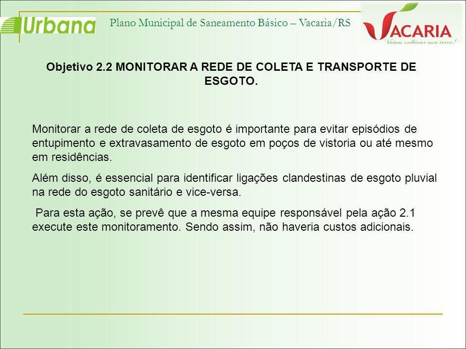 Plano Municipal de Saneamento Básico – Vacaria/RS Objetivo 2.2 MONITORAR A REDE DE COLETA E TRANSPORTE DE ESGOTO. Monitorar a rede de coleta de esgoto