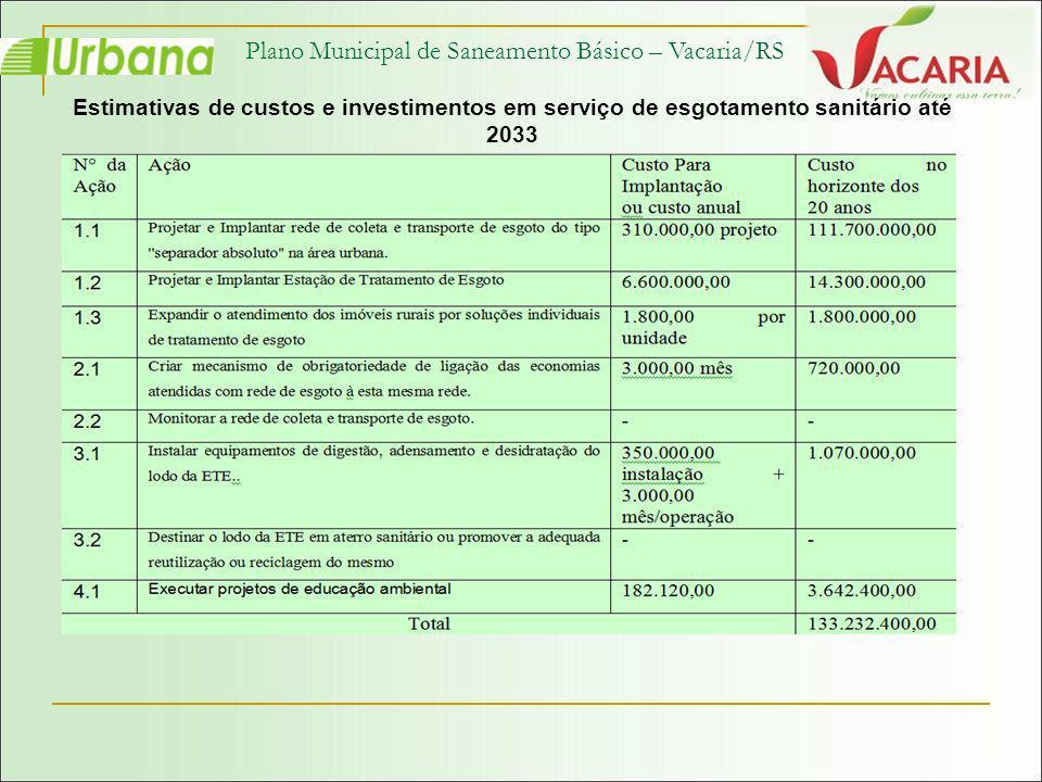 Plano Municipal de Saneamento Básico – Vacaria/RS Estimativas de custos e investimentos em serviço de esgotamento sanitário até 2033