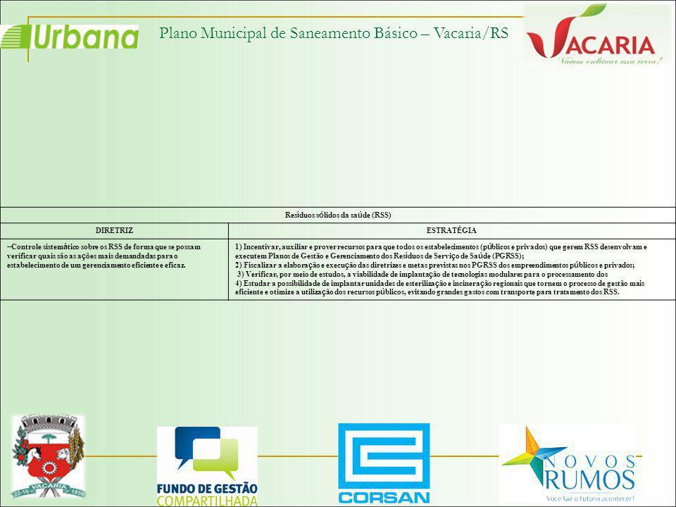 Plano Municipal de Saneamento Básico – Vacaria/RS Res í duos s ó lidos da sa ú de (RSS) DIRETRIZ ESTRAT É GIA Controle sistem á tico sobre os RSS de f