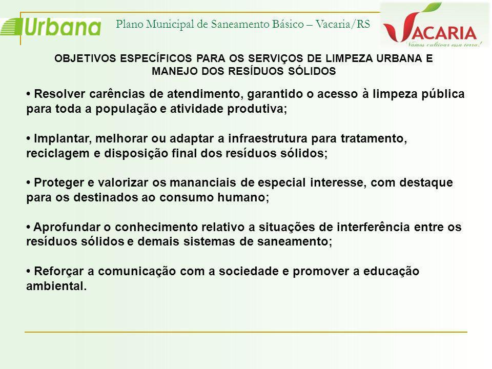 Plano Municipal de Saneamento Básico – Vacaria/RS INVESTIMENTOS E CUSTOS GERAIS PARA A EXECUÇÃO DO PLANO SISTEMA DE ABASTECIMENTO DE ÁGUA – R$ 74.950.450,00 SISTEMA DE ESGOTAMENTO SANITÁRIO – R$ 129.590.000,00*** SISTEMA DE MANEJO DE RESÍDUOS SÓLIDOS – R$ 96.111.665,20 SISTEMA DE DRENAGEM URBANA – R$ 12.292.200,00*** TOTAL GERAL = R$ 312.944.315,20 – NO HORIZONTE DOS 20 ANOS DO PMSB - VACARIA *** Não foi considerado o valor para educação ambiental deste item, pois já está previsto no sistema de abastecimento de água