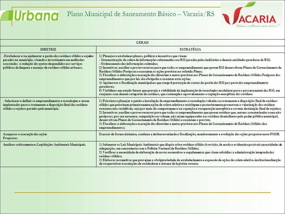 Plano Municipal de Saneamento Básico – Vacaria/RS GERAIS DIRETRIZ ESTRAT É GIA -Estabelecer e/ou aprimorar a gestão dos res í duos s ó lidos e rejeito