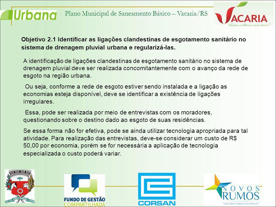 Plano Municipal de Saneamento Básico – Vacaria/RS Objetivo 2.1 Identificar as ligações clandestinas de esgotamento sanitário no sistema de drenagem pl