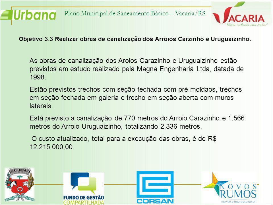 Plano Municipal de Saneamento Básico – Vacaria/RS Objetivo 3.3 Realizar obras de canalização dos Arroios Carzinho e Uruguaizinho. As obras de canaliza
