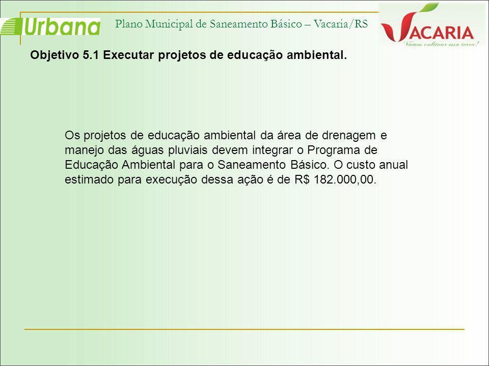 Plano Municipal de Saneamento Básico – Vacaria/RS Objetivo 5.1 Executar projetos de educação ambiental. Os projetos de educação ambiental da área de d