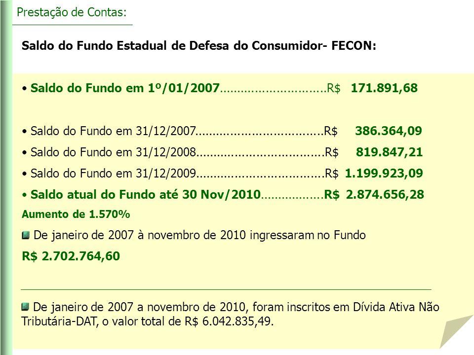 Prestação de Contas: Saldo do Fundo Estadual de Defesa do Consumidor- FECON: Saldo do Fundo em 1º/01/2007..............................R$ 171.891,68 S