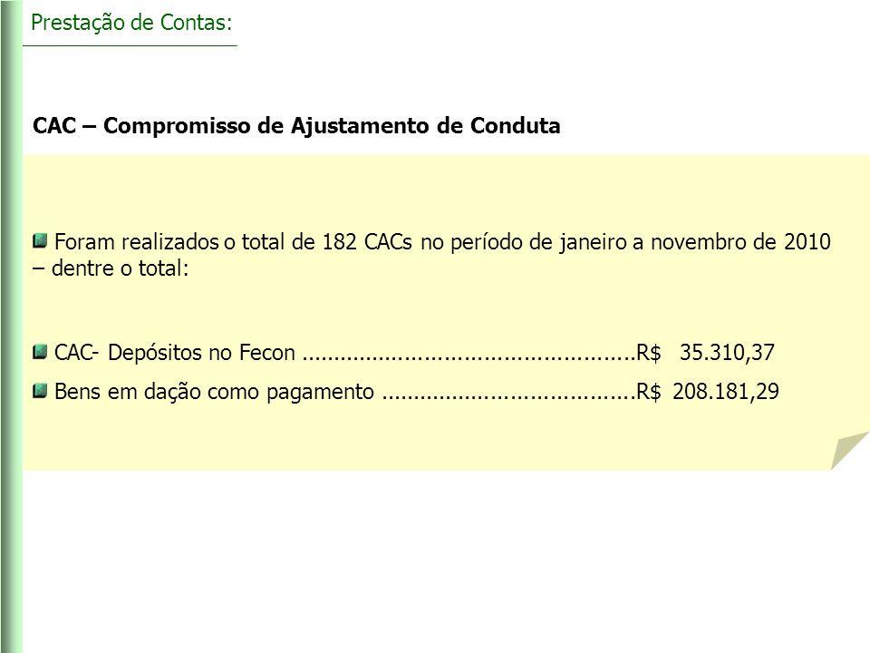 Prestação de Contas: CAC – Compromisso de Ajustamento de Conduta Foram realizados o total de 182 CACs no período de janeiro a novembro de 2010 – dentr