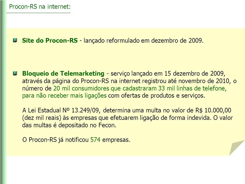 Procon-RS na internet: Bloqueio de Telemarketing - serviço lançado em 15 dezembro de 2009, através da página do Procon-RS na internet registrou até no
