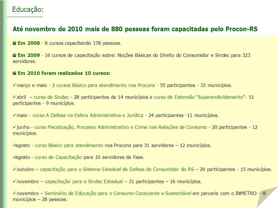 Educação: Em 2008 - 8 cursos capacitando 178 pessoas. Em 2009 - 16 cursos de capacitação sobre: Noções Básicas do Direito do Consumidor e Sindec para