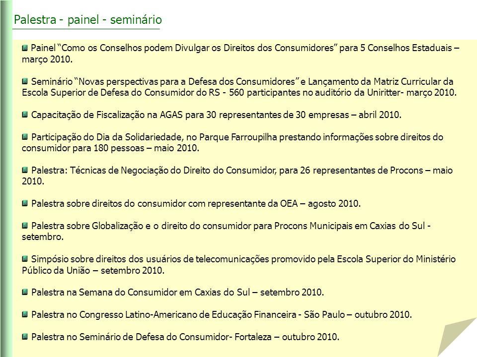 Palestra - painel - seminário Painel Como os Conselhos podem Divulgar os Direitos dos Consumidores para 5 Conselhos Estaduais – março 2010. Seminário