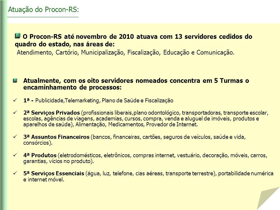 O Procon-RS até novembro de 2010 atuava com 13 servidores cedidos do quadro do estado, nas áreas de: Atendimento, Cartório, Municipalização, Fiscaliza
