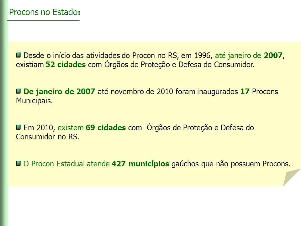 Desde o início das atividades do Procon no RS, em 1996, até janeiro de 2007, existiam 52 cidades com Órgãos de Proteção e Defesa do Consumidor. De jan